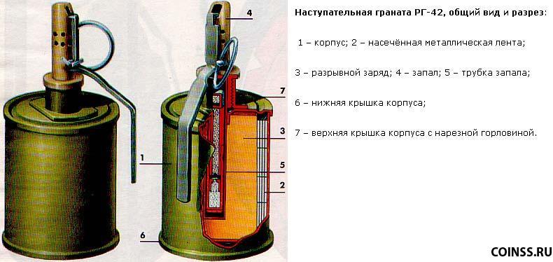 http://poisk.coinss.ru/Oryzh/granades/RG_42_1.jpg